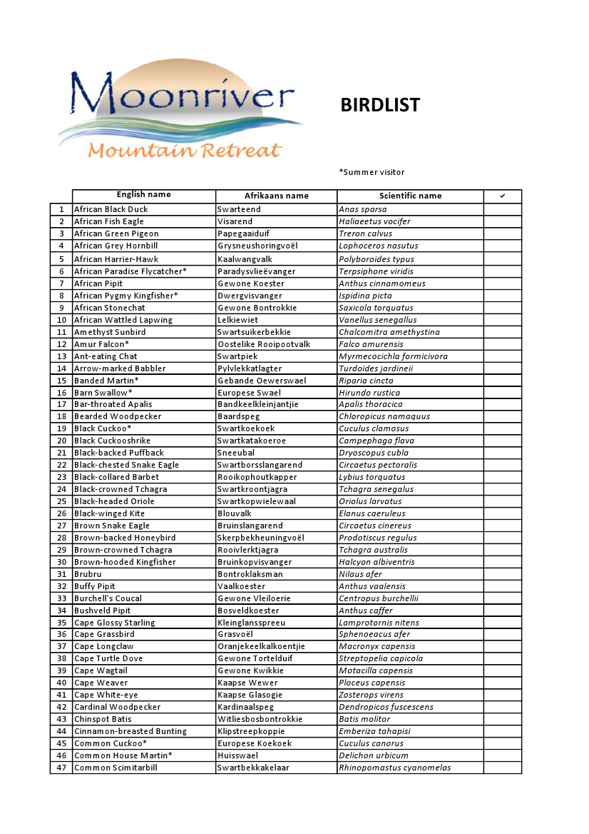 Moonriver Mountain Retreat Bird List1